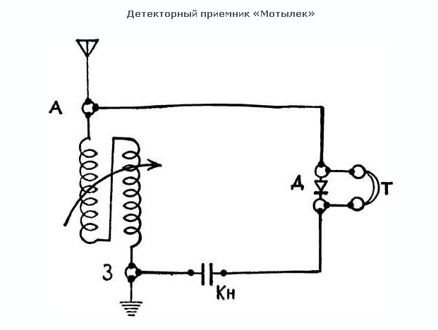 детекторный приемник